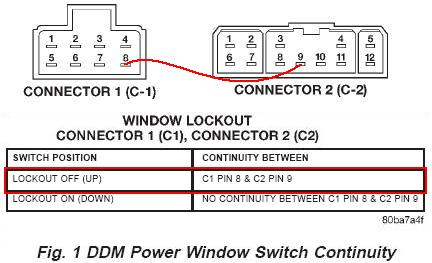 group 8s of the service manual covers power window systems  it shows the  wire connectors that attach to the driver door module (dmm)