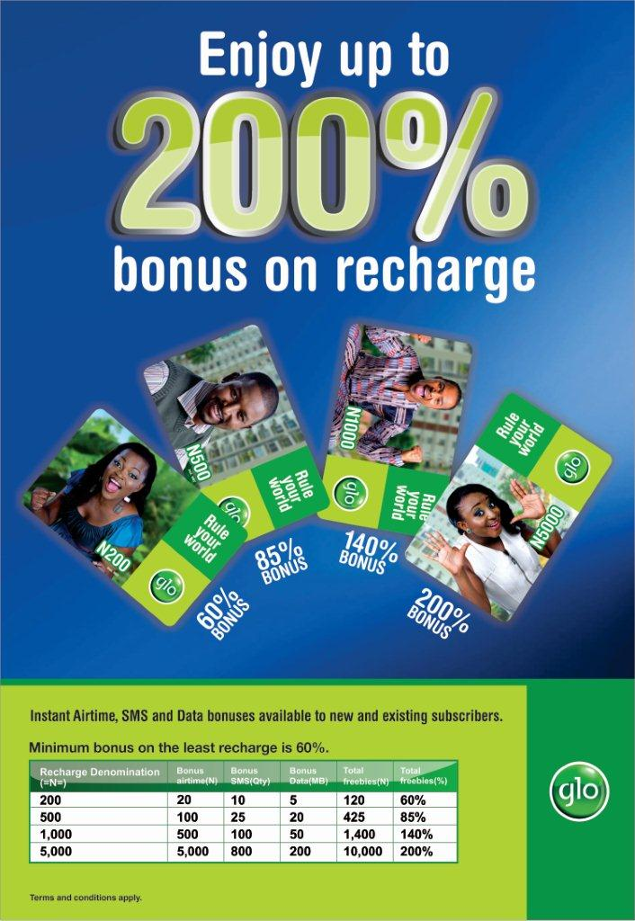Glo Promo: Recharge N200, Get Free MB, Airtime and SMS – OgbongeBlog