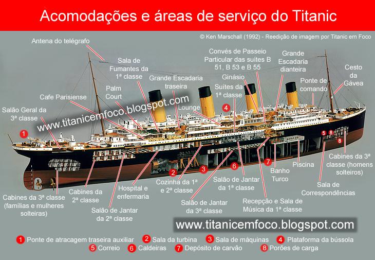 https://2.bp.blogspot.com/-6RP2rurNe9g/UzdTCbtbRNI/AAAAAAAAImI/8pZ-M2vhU50/s1600/titanic_marschall.png