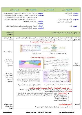 مذكرات مادة التاريخ(الاوضاع العامة للجزائر)و الجغرافيا (المحميات الطبيعية في الجزائر)الاسبوع (24) المقطع (3) السنة الرابعة ابتدائي الجيل الثاني
