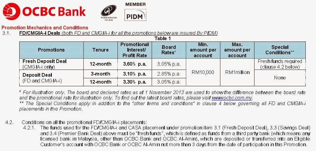 Fixed Deposit Rates in Malaysia V5