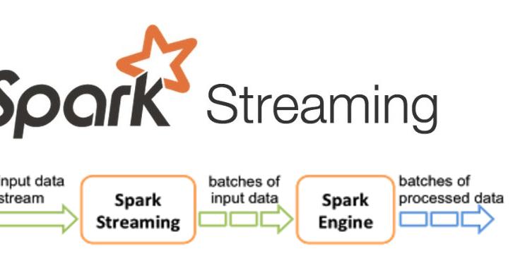 Chandan Prakash's Blog: Spark Streaming : Performance Tuning