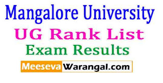 Mangalore University UG Rank List Nov/Dec 2016 Exam Results