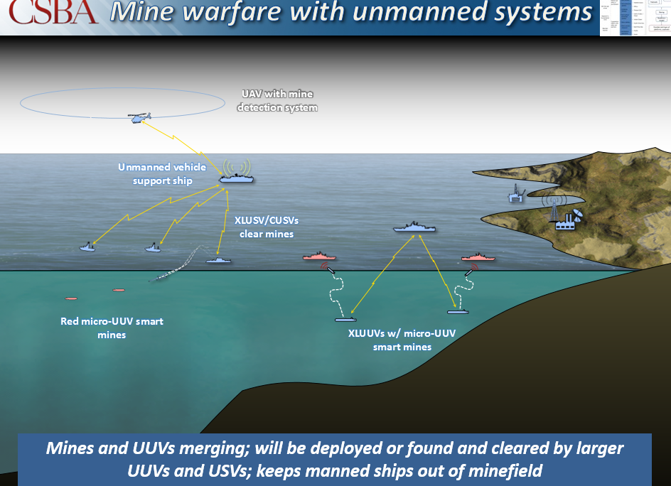 Restoring American Seapower With Smaller Aircraft Carriers - Map of us fleet deployment