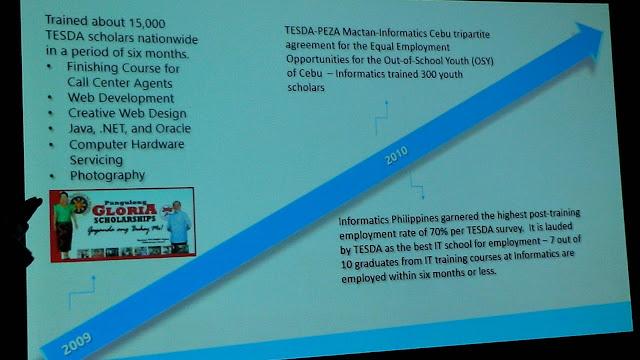 informatics timeline, informatics history,
