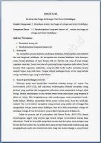 Soal Essay Btq