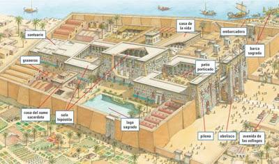 Resultado de imagen de ARTESANO EGIPCIO