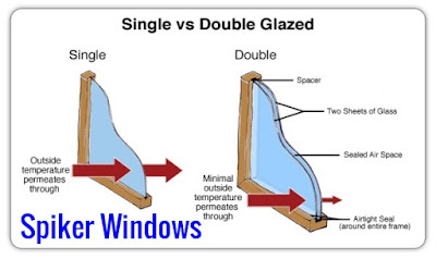 Best upvc windows in bangalore double glazed vs single for Double glazing grants