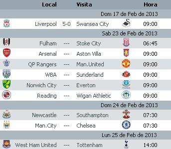 Calendario Premier League 2020 2020.Calendario Manchester City Calendario 2020