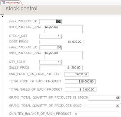 Stock Control: Result