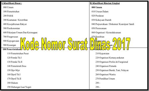 Kode Nomor Surat Dinas 2017