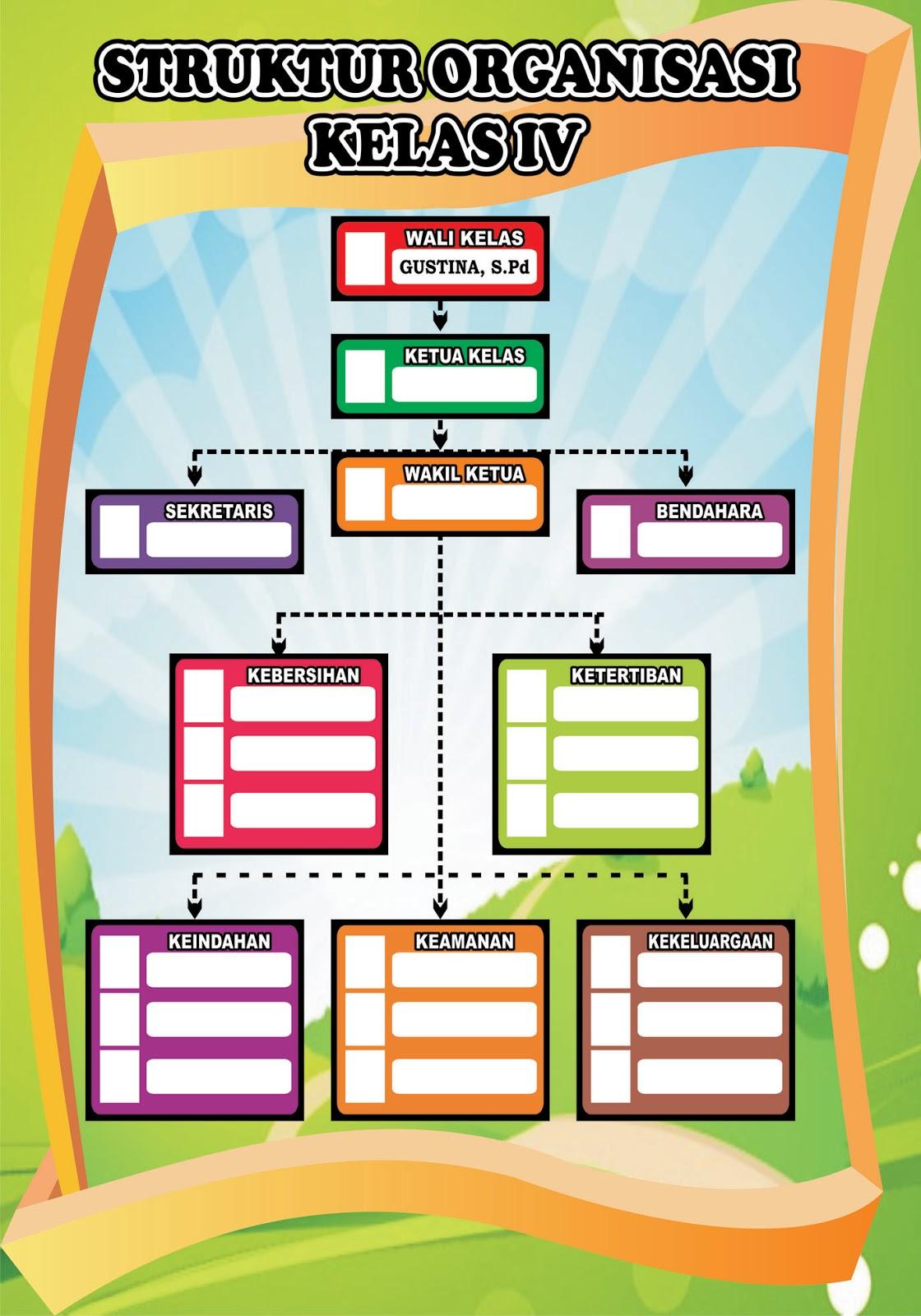computer desain contoh desain struktur organisasi kelas Bagan Struktur Organisasi Perusahaan hai guys berhubung dengan masuknnya tahun ajaran baru, maka kali ini saya akan menampilkan beberapa contoh desain struktur organisasi kelas, berikut contoh