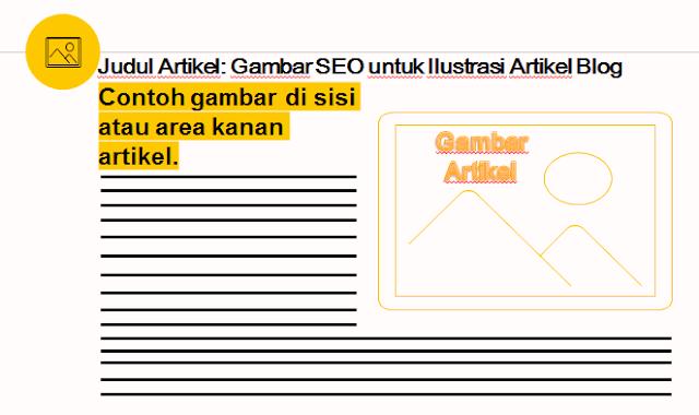 Letak gambar SEO di area atau sisi kanan artikel