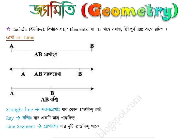 Shortcut Math Tricks formula PDF in Bengali - GK Practice