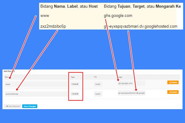 Daftar Domain Gratis (.tk, .ml, .ga, .cf, .gq)