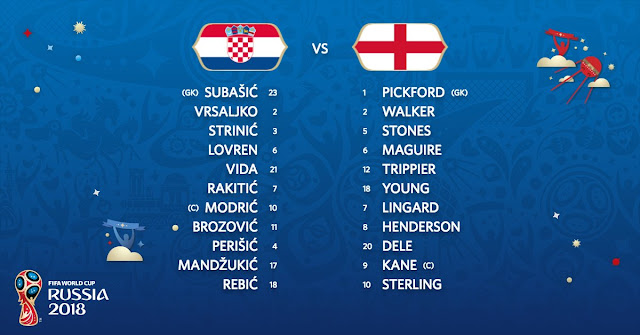 Staring Line up: Croatia vs England - Russia 2018 World cup semi final