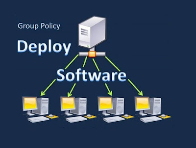 Using Group Policy to Deploy Software Packages (MSI, MST, EXE)