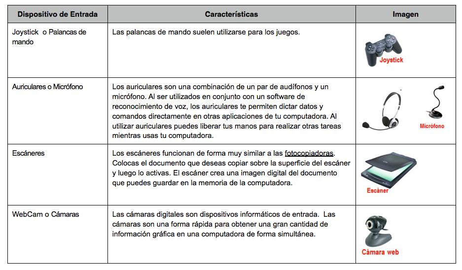 Inform tica 4 for Funcion de salida