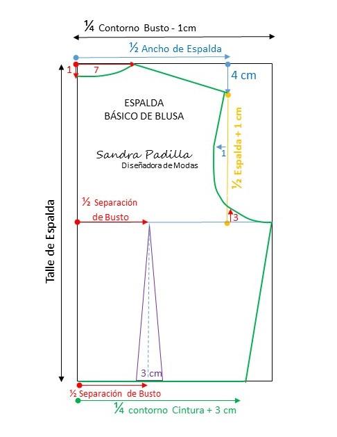 262d6f6f23 Se construye un rectángulo con el Largo del Talle de Espalada y 1 4 del  contorno de Busto - 1 centímetro.