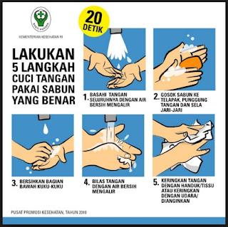 cara mencuci tangan dengan benar, alkohol, antiseptik, bakteri, cuci tangan, hand sanitizer, kuman, mencuci tangan, tisu basah, virus