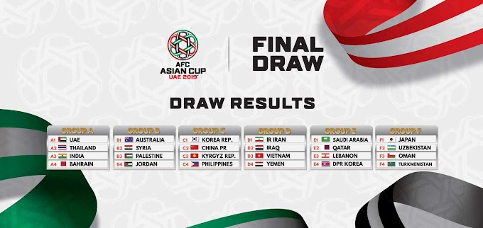 UAE 2019 Asian Cup lineup confirmed