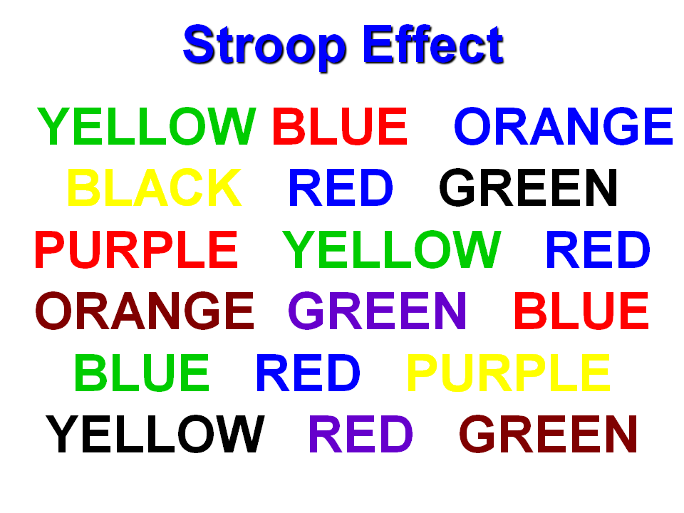 The stroop task test