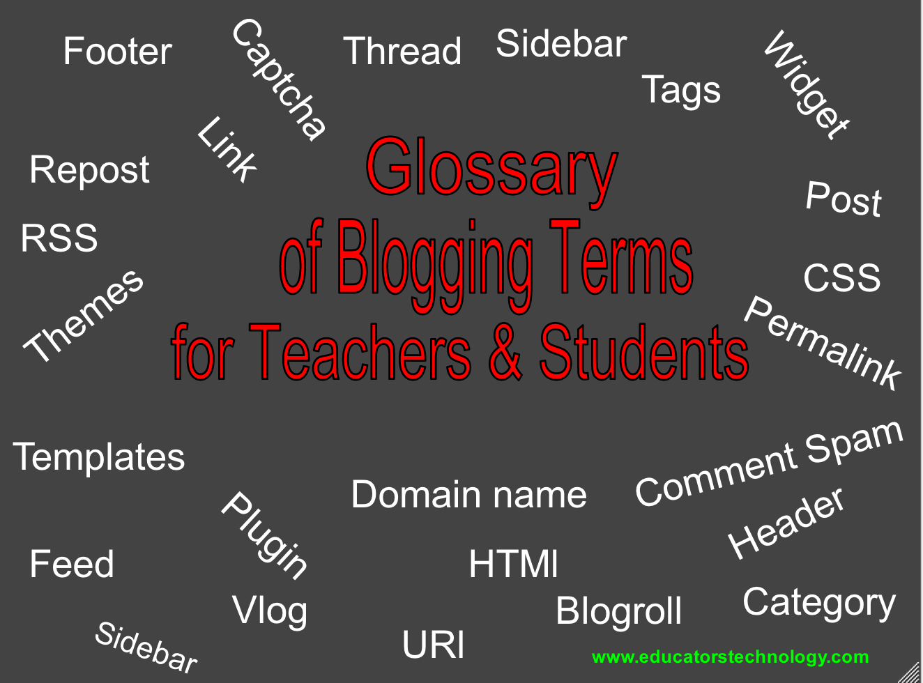A Glossary of Blogging Terms for Teachers and Students | Educational
