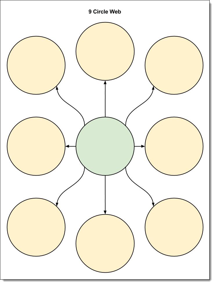 3 Circle Venn Diagram Graphic Organizer Cie 1931 Color Space Chromaticity Control Alt Achieve: 30 Free Google Drawings Organizers