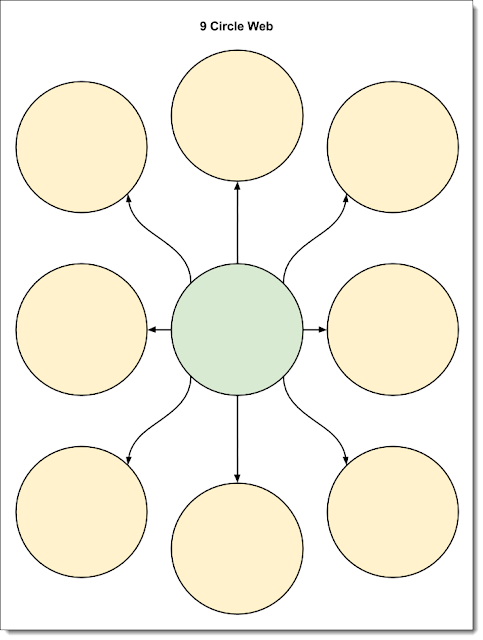3 circle venn diagram graphic organizer 2002 ford expedition stereo wiring control alt achieve: 30 free google drawings organizers