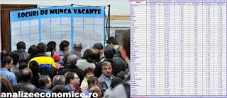 Topurile județelor după numărul de salariați și salariile nete