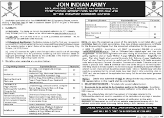 Recruitment of Pre-Final Year (III Year) engineering degree students by Indian Army - 2016