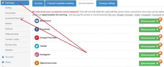 Cómo ganar dinero en el servicio IPweb - Download IPweb Surf