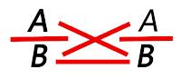 método multiplicación en cruz