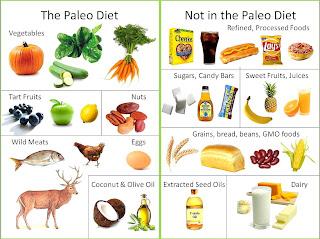 res14: Best High Fiber Foods Weight Loss : Bypass Diet Pills