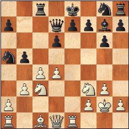 Partida ajedrez Jan Travesset – Nicolás Jiménez, II Memorial Arturo Pomar Salamanca 2017, Sub-12, posición después de 13…b5?