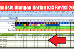 Download Analisis Ulangan Harian K13 Revisi 2018 Terbaru