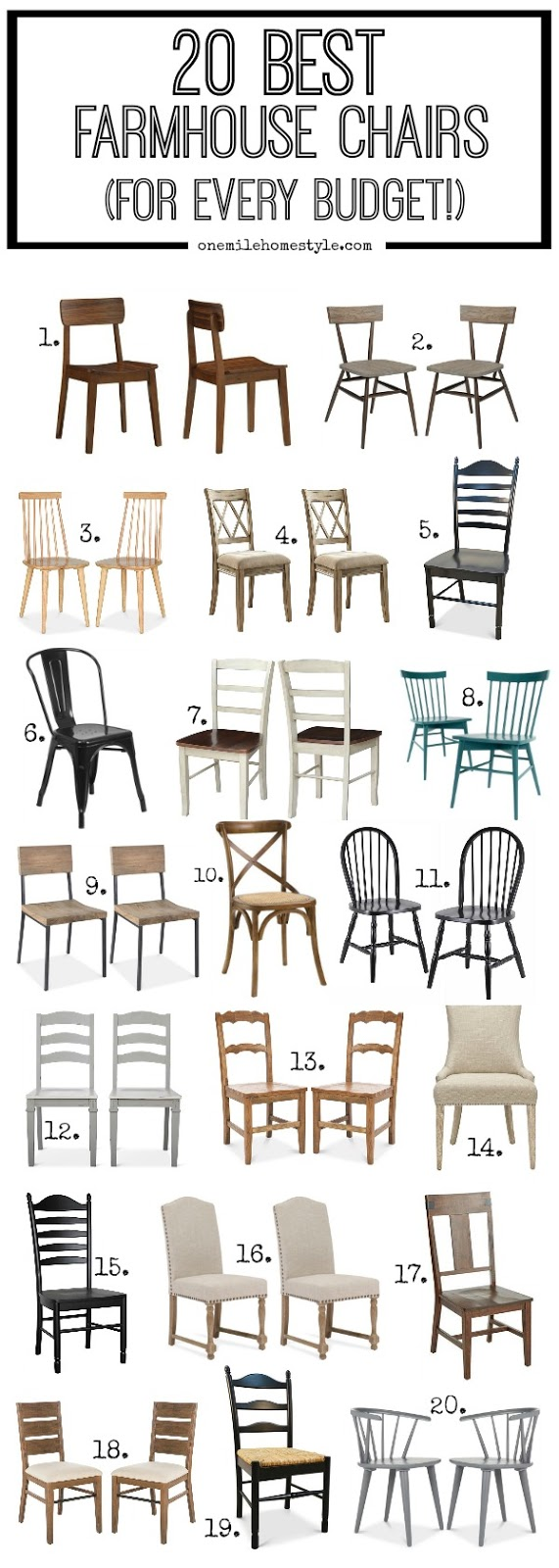 20 Best Farmhouse Dining Room Chairs for Every Budget