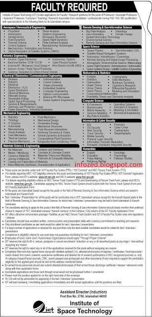 IST, Institute of Space Technology Islamabad, Jobs, Sunday Jobs, Sunday 14 May 2017,