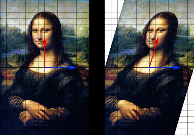 al aplicar una transformación lineal  de cizalladura a la  imagen, el eje azul no cambia porque se trata de un autovector.