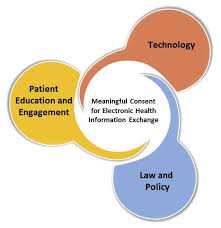 Information control and Security Policies in Health Care Information Systems