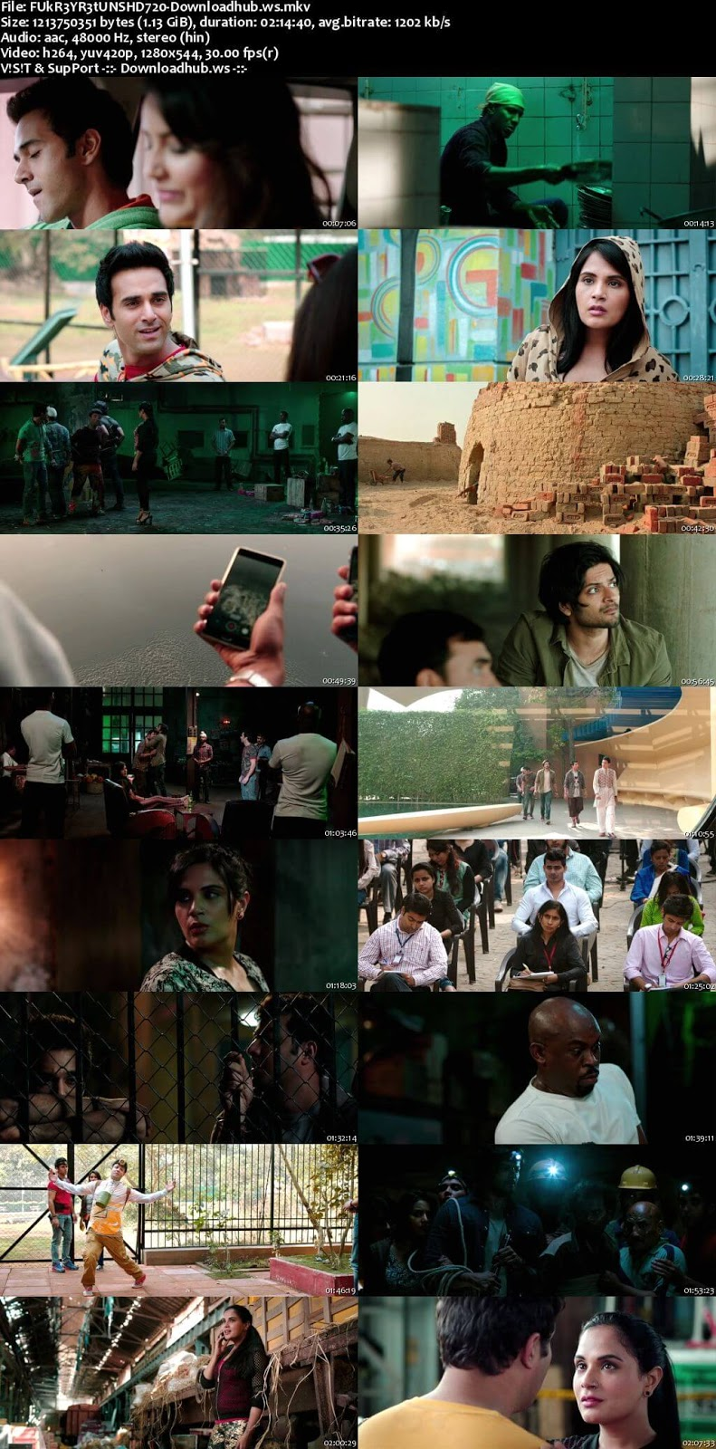Fukrey Returns 2017 Hindi 720p HDRip
