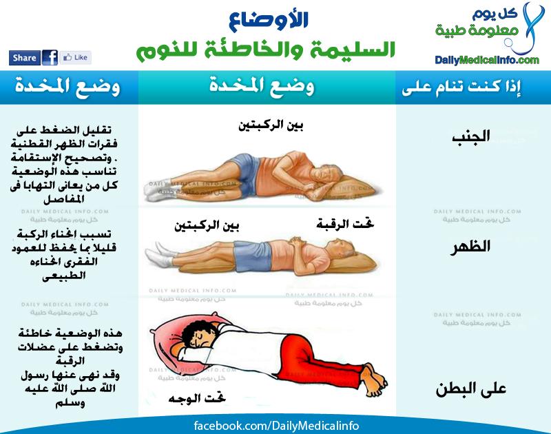 بالصور وضعية النوم السليمة أساس الصحة الجيدة 1 من سبتمبر 2012 كل يوم معلومه طبيه