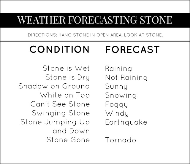 Weather Forecasting Stone Gag Gift Muslin And Merlot - Weather forecast printable