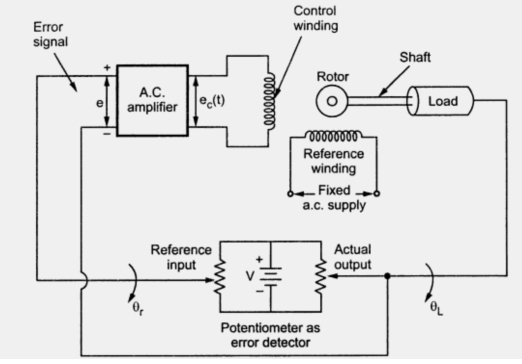 circuit diagram for servo motor control demonstration
