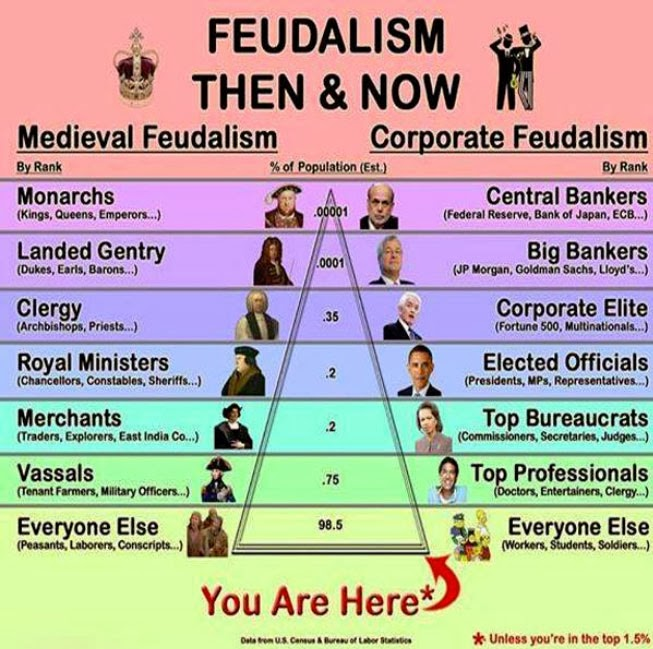 feudalism and br Feudalism definition, the feudal system, or its principles and practices then she and red got into an argument about putin, the russian character and when tsarism and feudalism truly ended in.