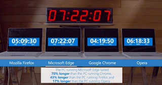 Chrome and Firefox drains battery fast