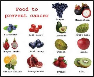 anggur, anti kanker, beras merah, brokoli, gandum, kanker, kanker payudara, kedelai, keju, kubis, labu, payudara, susu, tomat, wanita, wortel, yoghurt, zaitun, pencegah kanker payudara, makanan pencegah kanker payudara