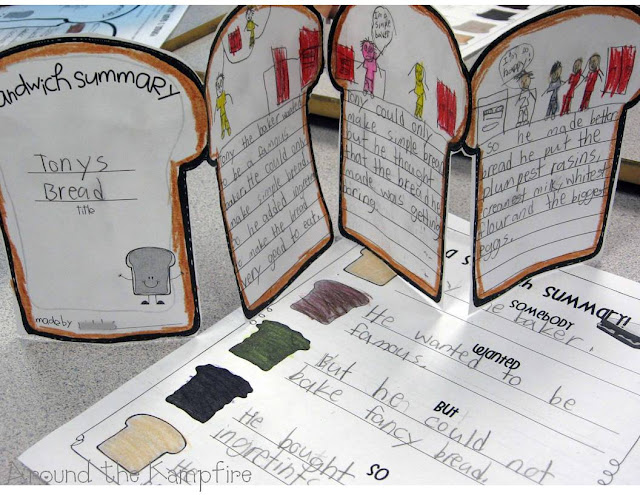 """Sandwich summaries"" writing craft for Tony's Bread during our Tomie dePaola author study~ Around the Kampfire blog"