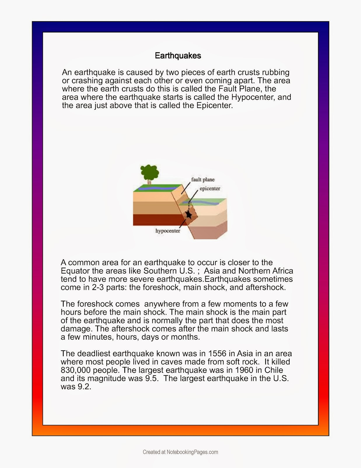 Natural Disasters Lesson Earthquakes