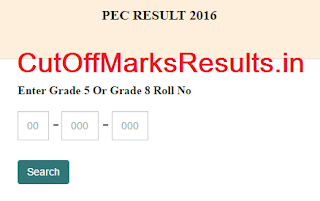 Punjab 5th 8th Class Result 2016 Declared
